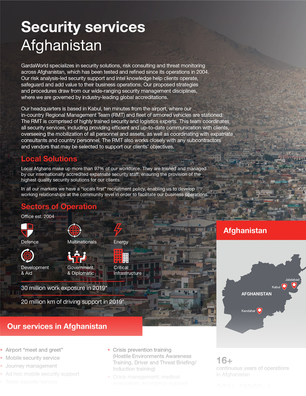 Afghanistan Security Services