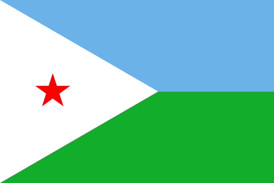 Djibouti Country Report