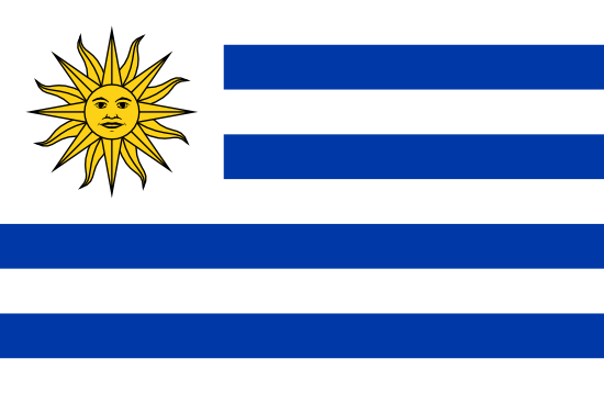 Uruguay Country Report